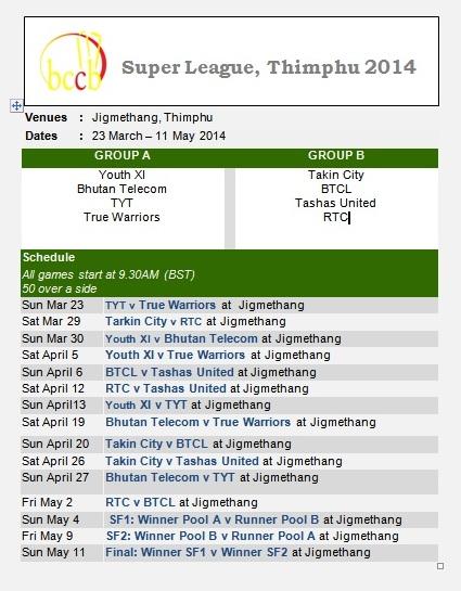 BCCB Super League Thimphu 2014
